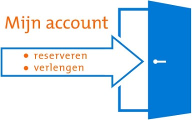 Mijn account